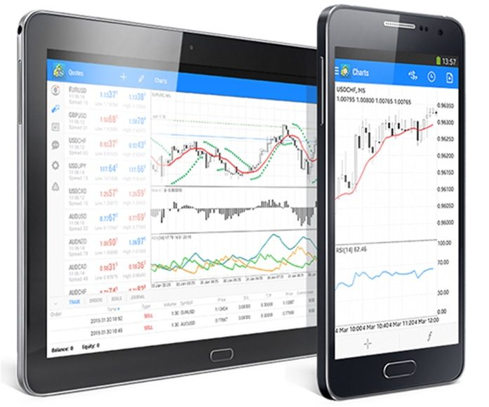 Android Forex