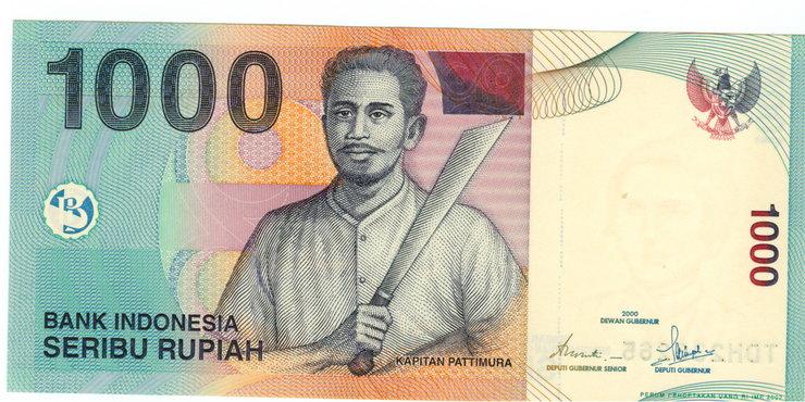 Rupia indonezyjska (IDR)