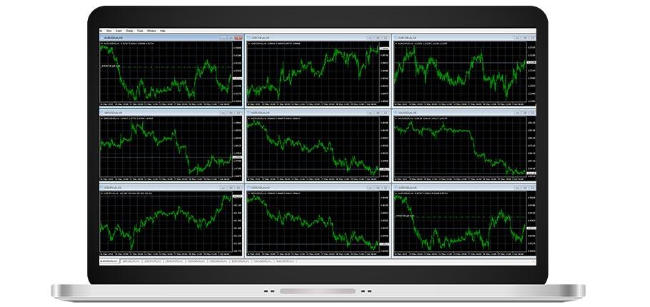 platforma forex- brokera forex-vipro markets