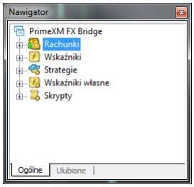 forex-nawigator