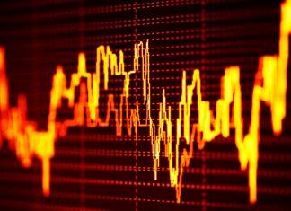 Rynek walutowy forex (FX)