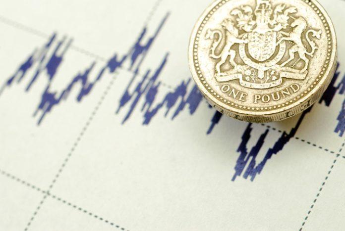 funt brytyjski gbp - kurs
