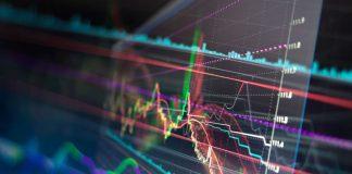 wskaźniki giełda forex