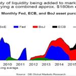 Luzowanie ilościowe QE