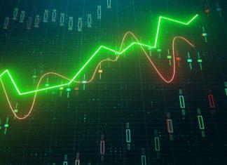 wykresy, kursy, notowania, analiza,rynek, giełda