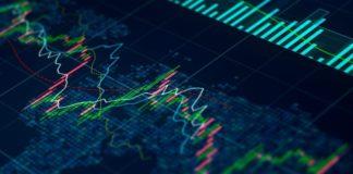 giełda forex wykres analiza inwestowanie