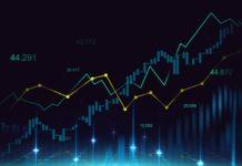 notowania kurs wykres trading giełda forex inwestowanie handel