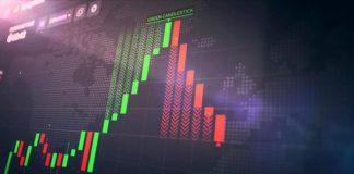 wykres analiza wskaźniki giełda