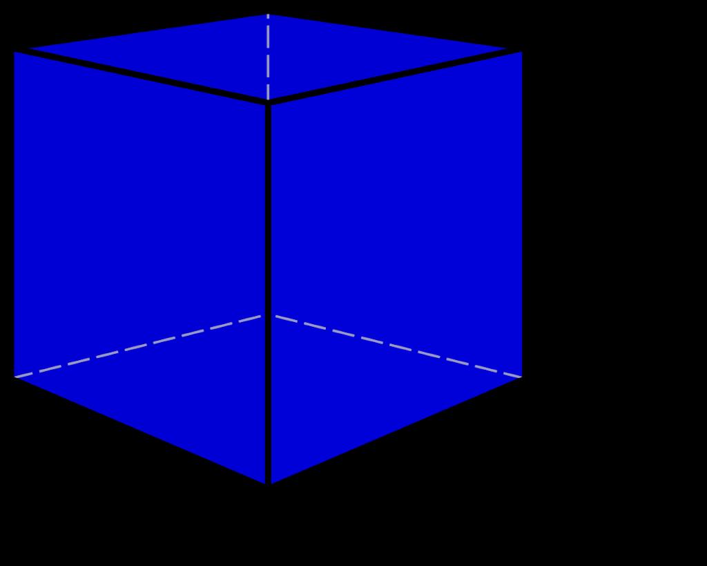 1 litr = 10 centymetrów × 10 centymetrów × 10 centymetrów