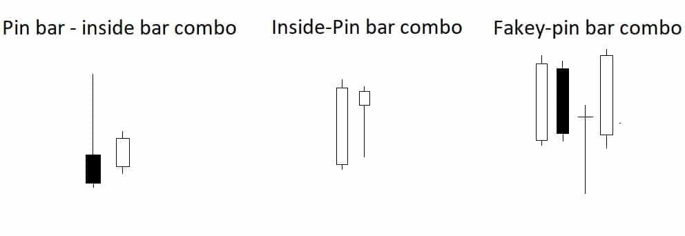 tailed bar