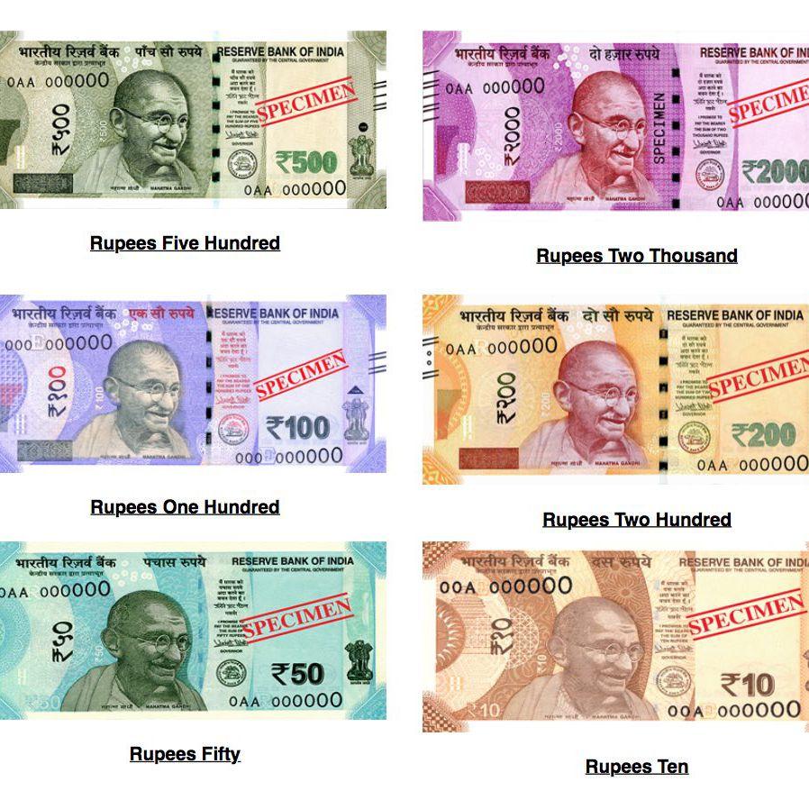 Rupia indyjska INR